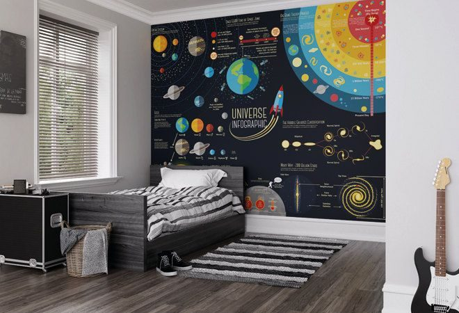 Outer Space Galaxy Kids Bedroom